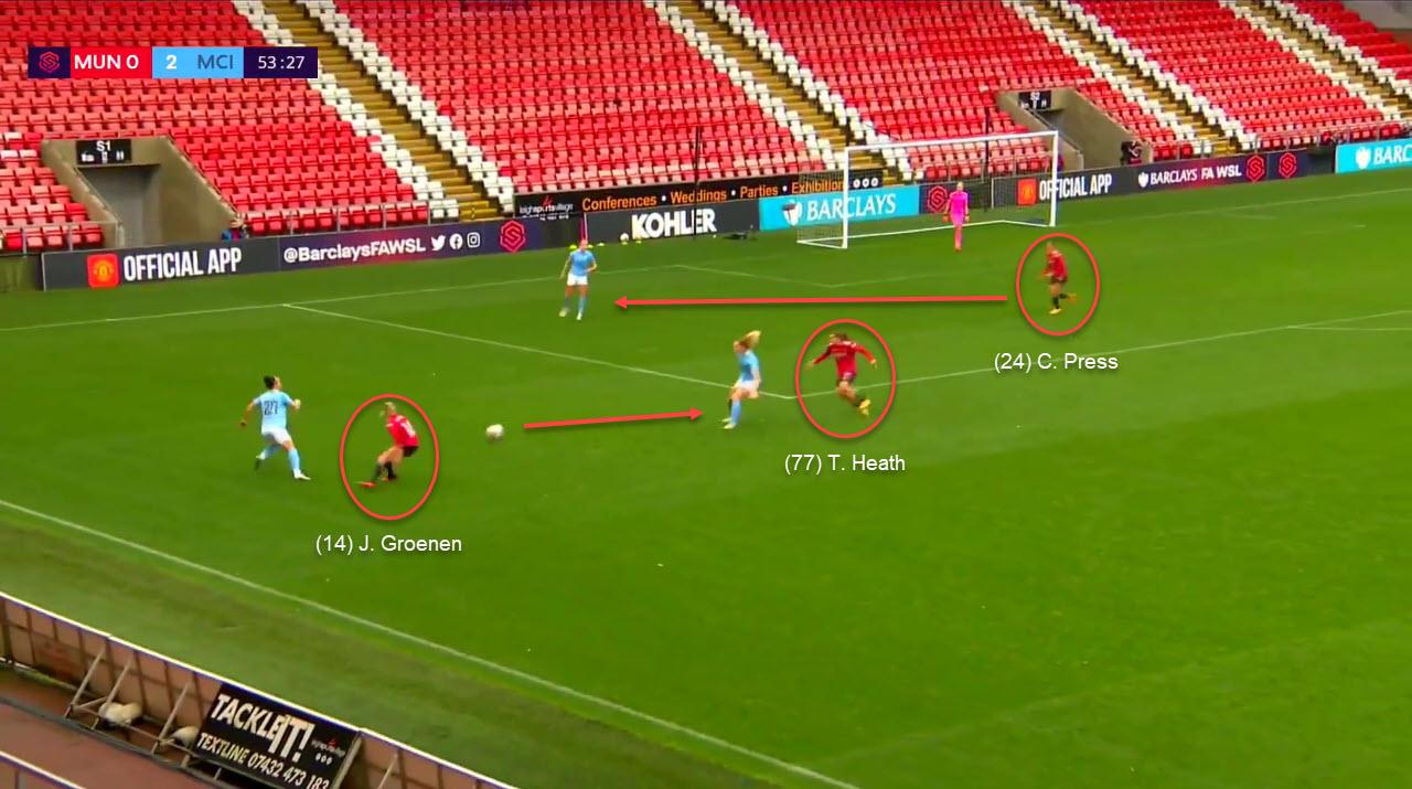 FAWSL 2020/2021: Manchester United Women vs Manchester City Women - tactical analysis tactics