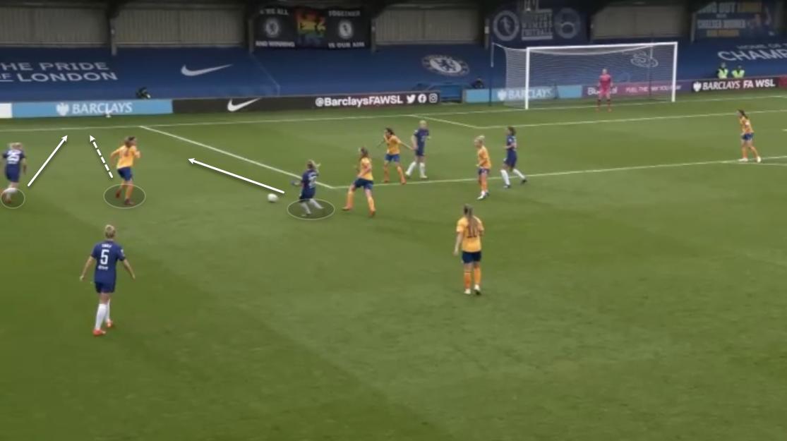 FAWSL 2020/21: Chelsea Women vs Everton Women - tactical analysis tactics