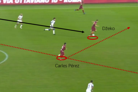 Seria A 2020/21: Roma vs Fiorentina - tactical analysis tactics