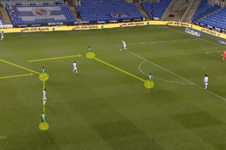 EFL Championship 2020/21: Reading vs Preston North End - tactical analysis - tactics