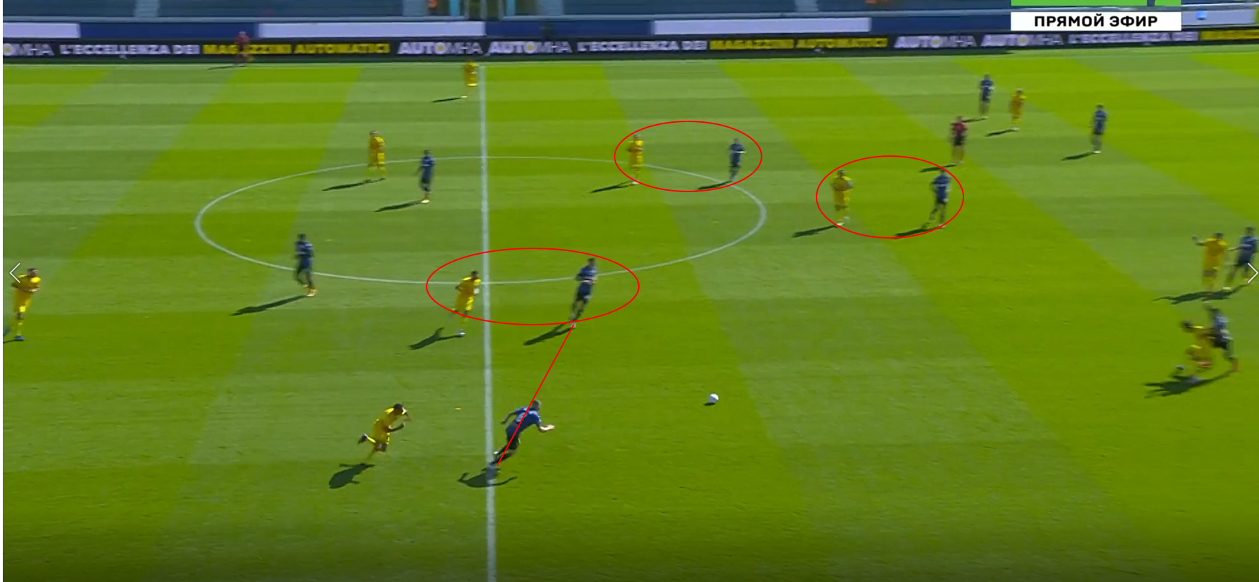 UEFA Champions League 2020/21: Atalanta vs Liverpool- tactical analysis tactics