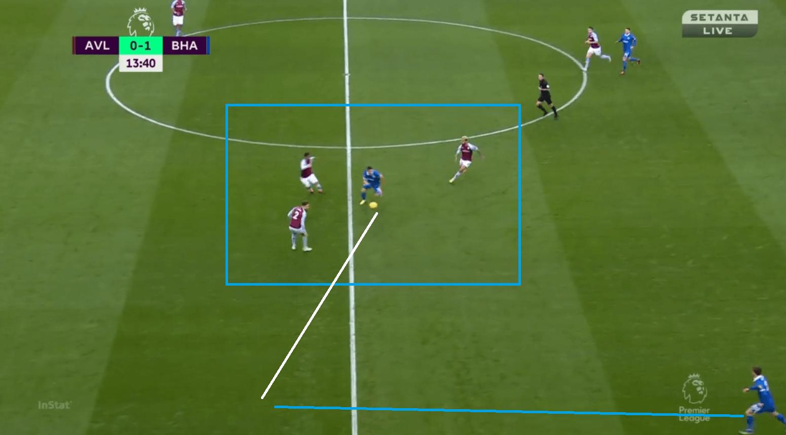 Premier League 2020/21: Aston Villa vs Brighton - tactical analysis - tactics