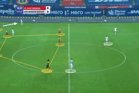 Indian Super League 2020/21: SC East Bengal vs ATK Mohun Bagan - tactical analysis tactics