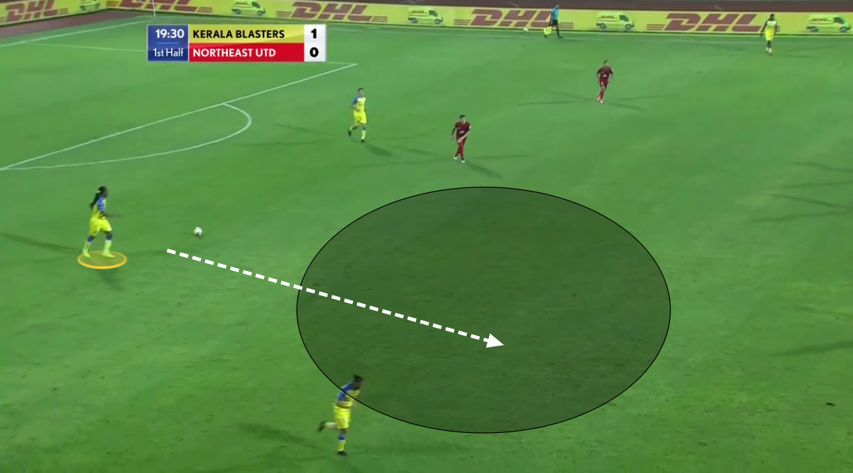 Indian Super League 2020/21: Kerala Blasters vs NorthEast United - tactical analysis tactics