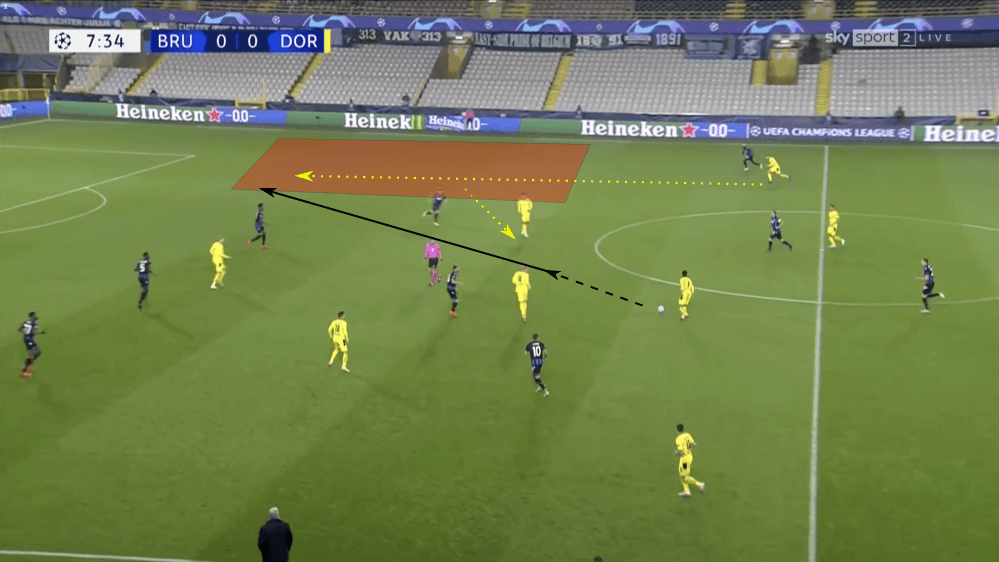 UEFA Champions League 2020/21: Club Brugge vs Borussia Dortmund - tactical analysis tactics