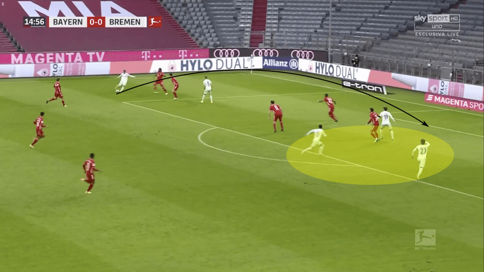 Bundesliga 2020/21: Bayern Munich vs Werder Bremen - tactical analysis tactics