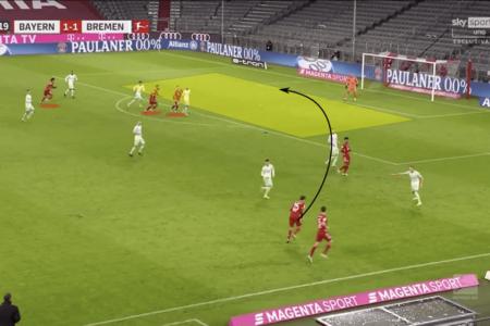 Bundesliga 2020/21: Bayern Munich vs Werder Bremen - tactical analysis tactics