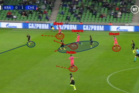 UEFA Champions League 2020/21: Chelsea vs Rennes – tactical preview analysis tactics