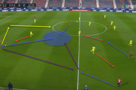 La Liga 2020/21: Atletico Madrid vs Barcelona - tactical preview analysis tactics