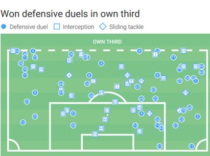 How far can Napoli go in Serie A 2020/2021 - team analysis tactics