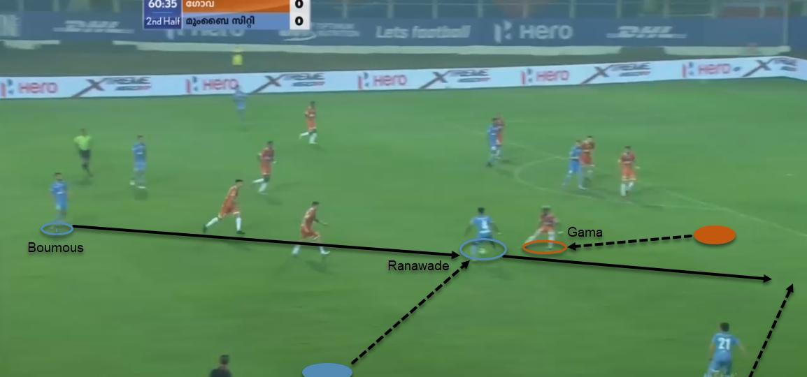 Indian Super League 20/21: Mumbai City FC vs FC Goa - tactical analysis tactics