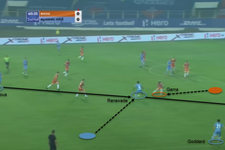 Indian Super League 20/21: Mumbai City FC vs FC Goa - tactical analysis tactics