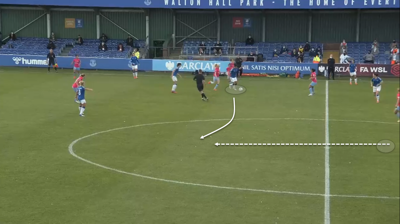 FAWSL 2020/21: Chelsea Women vs Everton Women - tactical preview analysis tactics