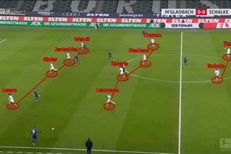 Bundesliga 2020/21: Borussia Mönchengladbach vs Schalke 04 – tactical analysis - tactics