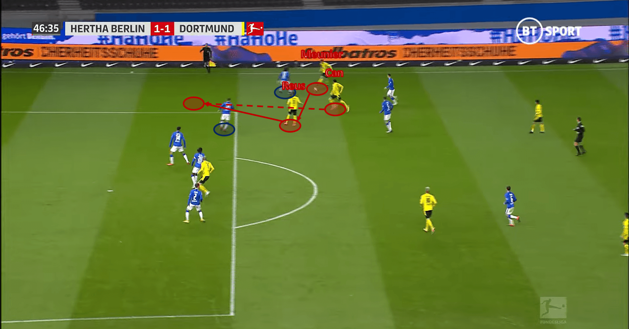 Bundesliga 2020/21: Hertha Berlin vs Borussia Dortmund – tactical analysis - tactics