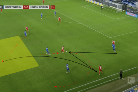 Bundesliga 2020/21: Hoffenheim vs Union Berlin - tactical analysis tactics