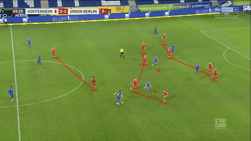 Bundesliga 2020/21: Hoffenheim vs Union Berlin - tactical analysis tactics