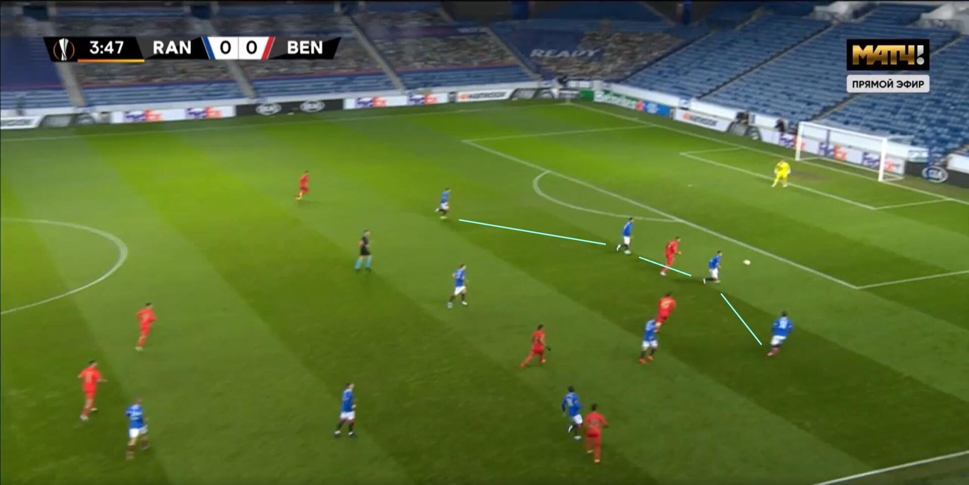 UEFA Europa League 2020/2021: Rangers v Benfica - tactical analysis tactics