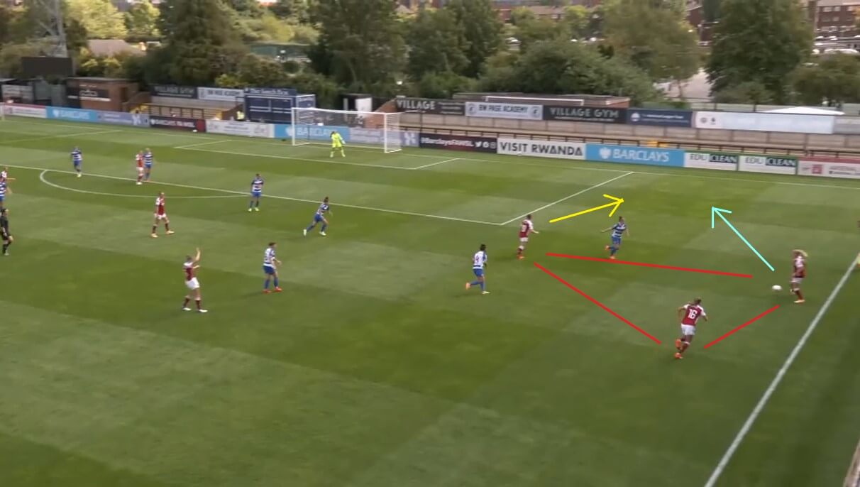 FAWSL 2020/2021: Manchester United Women v Arsenal Women - tactical preview analysis tactics