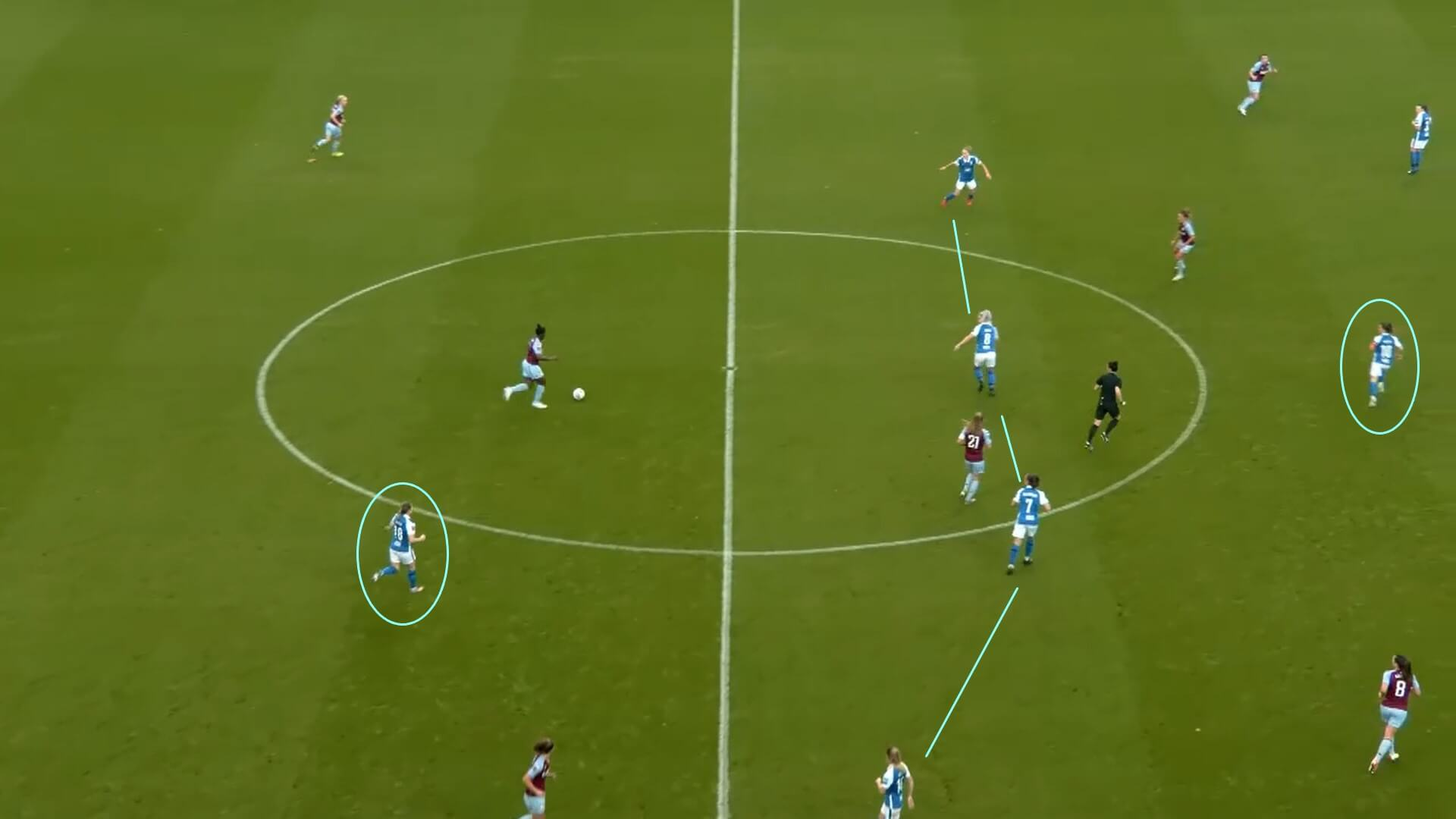 FAWSL 2020/2021: Aston Villa Women v Birmingham City Women - tactical analysis tactics