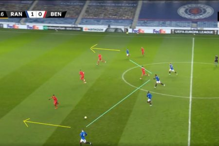 UEFA Europa League 2020/2021: Rangers v Benfica - tactical analysis tactics