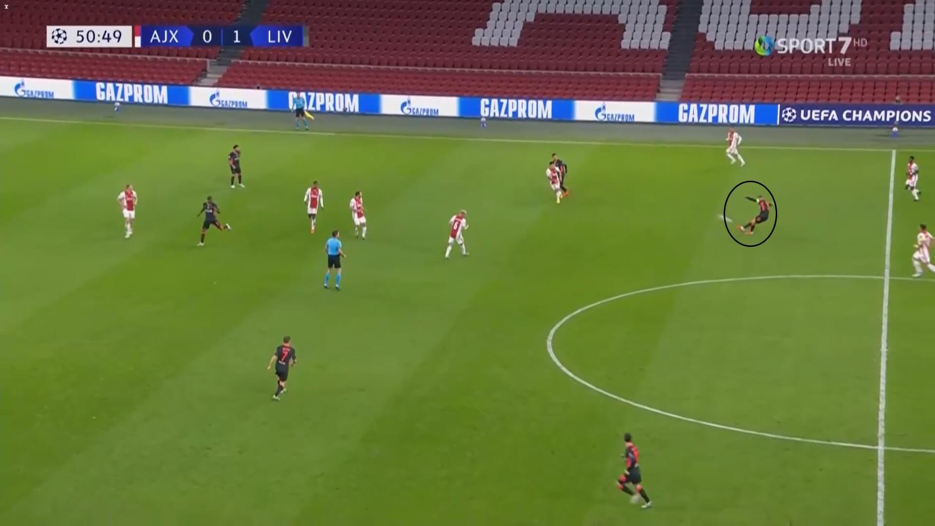UEFA Champions League 2020/2021: Liverpool v Ajax - tactical preview tactics analysis