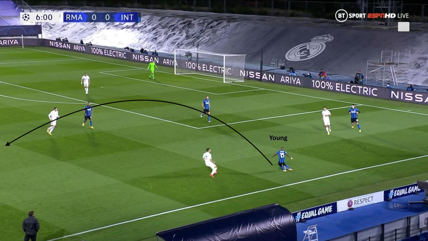 UEFA Champions League 2020/21: Real Madrid vs Inter - tactical analysis tactics
