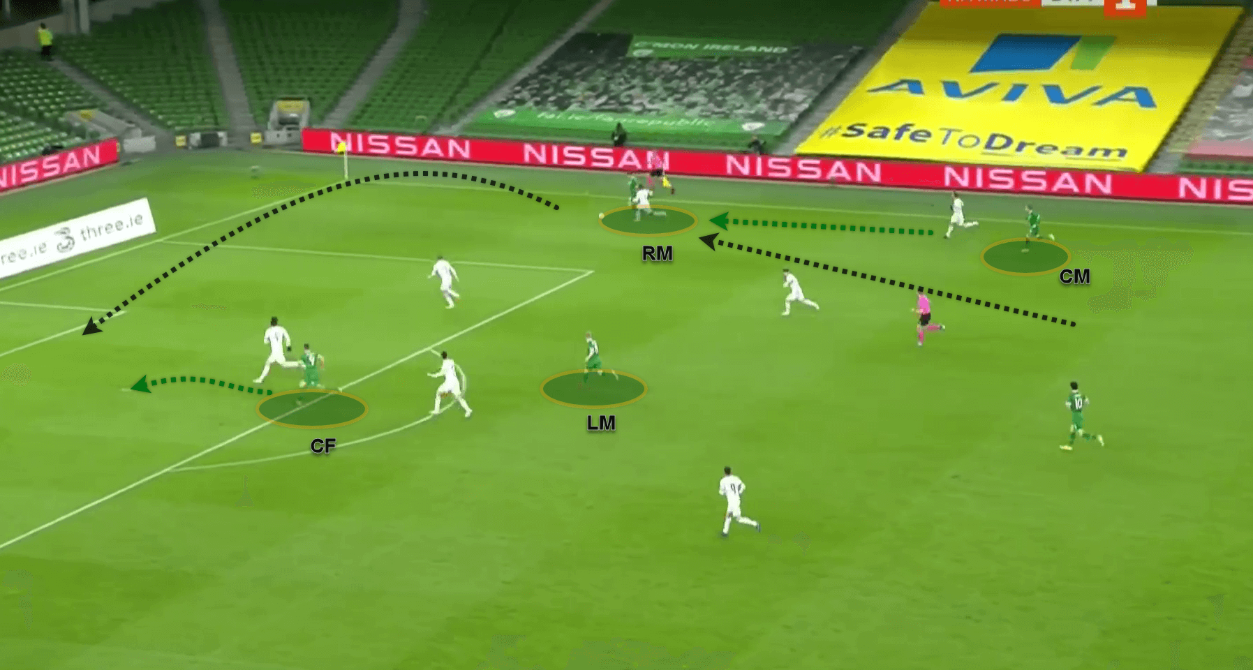 UEFA Nations League 2020: Ireland v Bulgaria - tactical analysis tactics