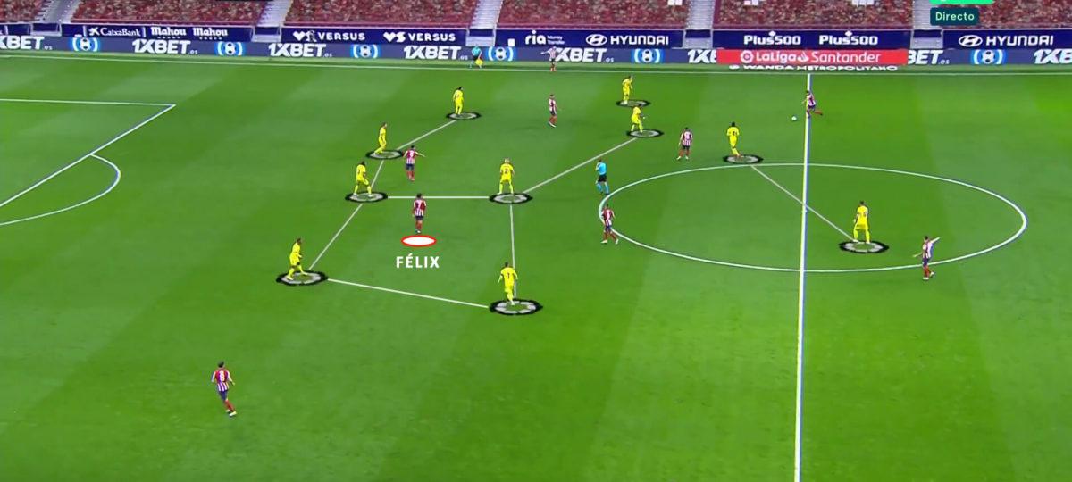 Joao Felix 2020/21 - scout report tactical analysis tactics