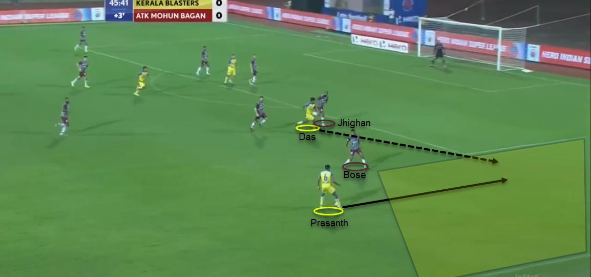 ISL 20/21: Kerala Blasters vs ATK Mohun Bagan - tactical analysis tactics