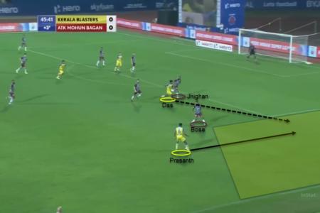 ISL 20/21: Kerala Blasters vs ATK Mohun Bagan - tactical analysis tactics