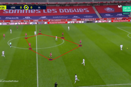 Ligue 1 2020/21: Lille vs Lyon - tactical analysis - tactics