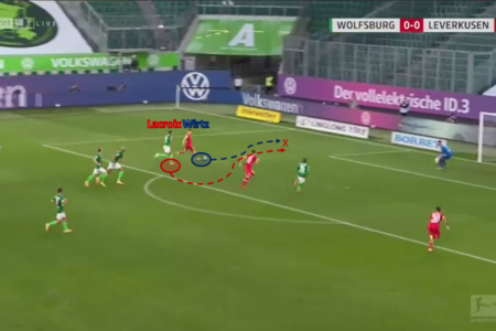 Maxence Lacroix at Wolfsburg 2020/21 – scout report - tactical analysis tactics