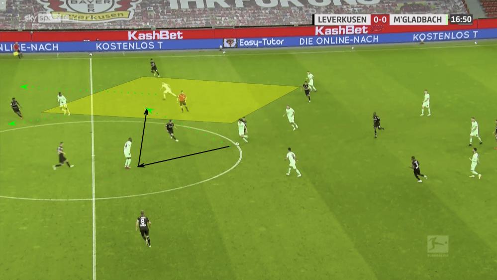 Bundesliga 2020/21: Bayer Leverkusen vs Borussia Mönchengladbach - tactical analysis tactics