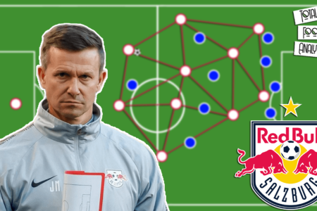 Video: Jesse Marsch at RB Salzburg 2020/21 - tactical analysis tactics