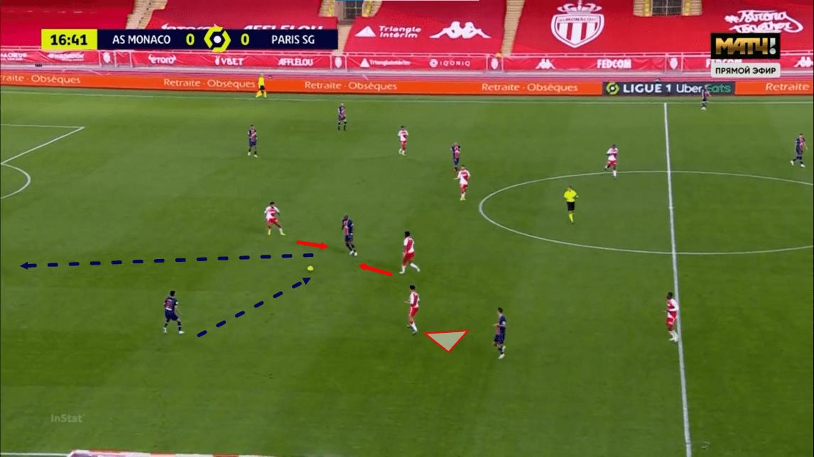 Ligue 1 2020/21: Monaco vs PSG - tactical analysis - tactics