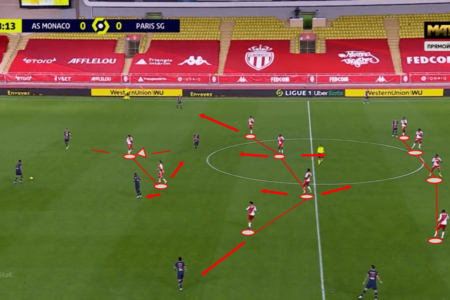 Ligue 1 2020/21: Monaco vs PSG - tactical analysis - tactics