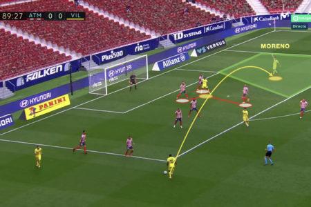 Gerard Moreno 2019/20 - scout report tactical analysis tactics