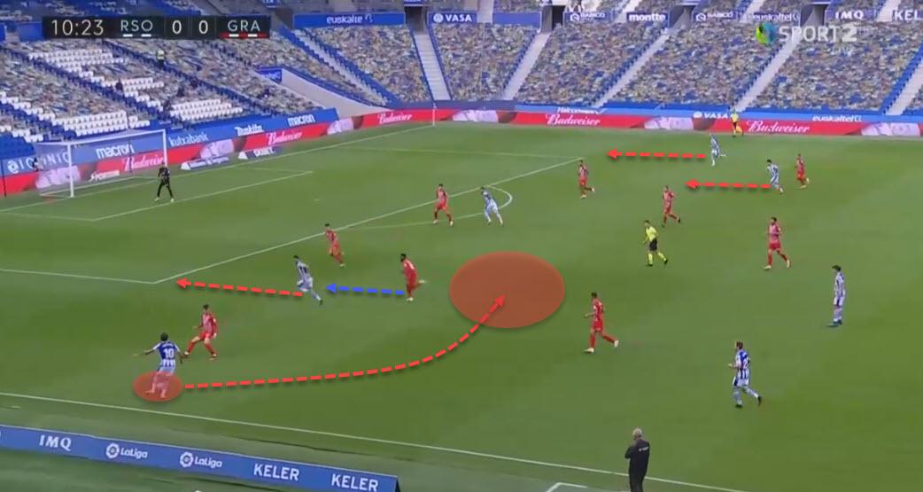 La Liga 2020/21: Real Sociedad vs Granada - tactical analysis - tactics