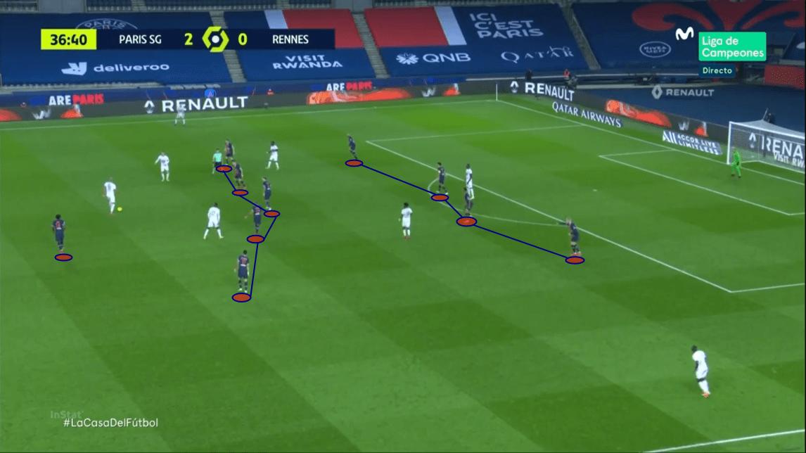 Ligue 1 2020/21 - PSG vs Rennes - tactical analysis - tactics