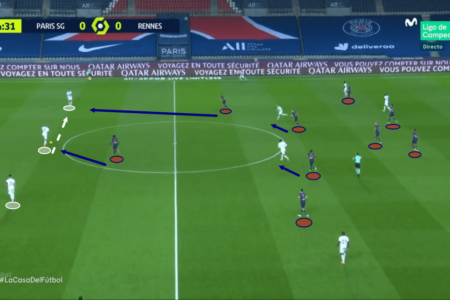 Ligue 1 2020/21 - PSG vs Rennes - tactical analysis - tactics