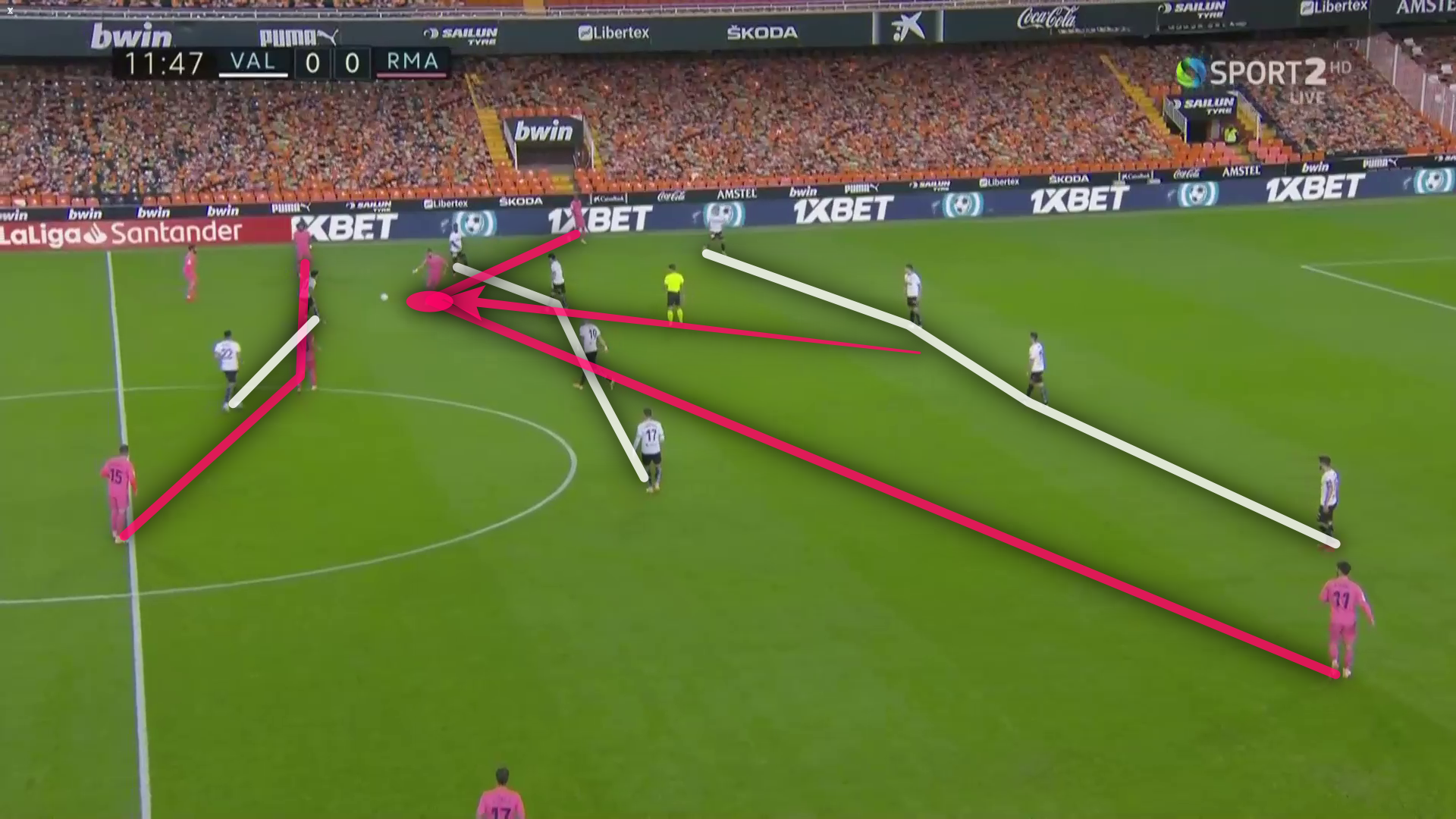 La Liga 2020/21: Valencia vs Real Madrid - tactical analysis tactics
