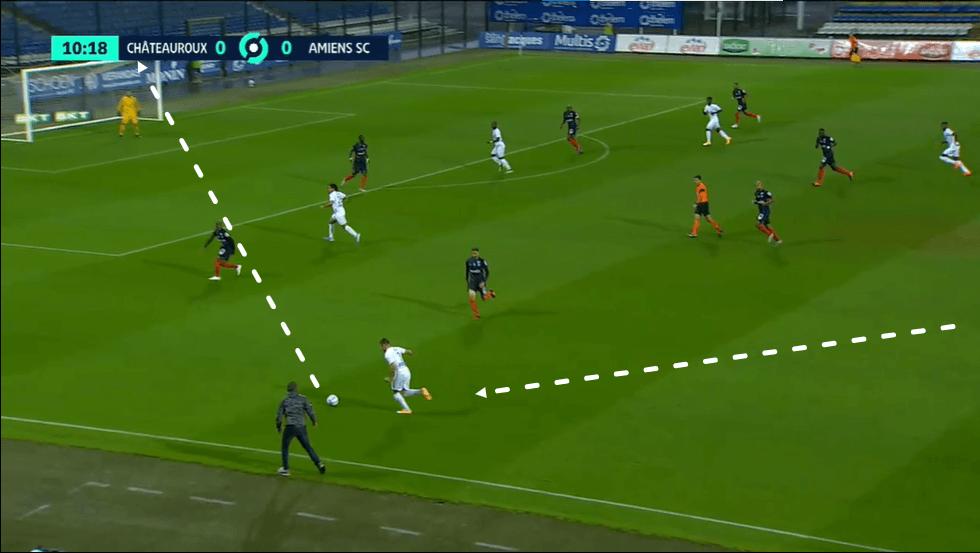 Adam Lewis at Amiens 2020/21 - scout report - tactics