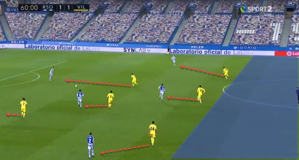La Liga 2020/21: Real Sociedad vs Villarreal - tactical analysis - tactics