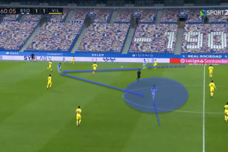 La Liga 2020/21: Real Sociedad vs Villarreal - tactical analysis - tactics