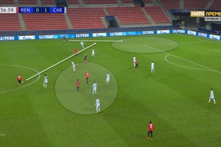 UEFA Champions League 2020/21: Rennes vs Chelsea - tactical analysis tactics