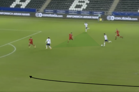 US Men's National Team 2020: Attacking tactics - scout report tactical analysis tactics