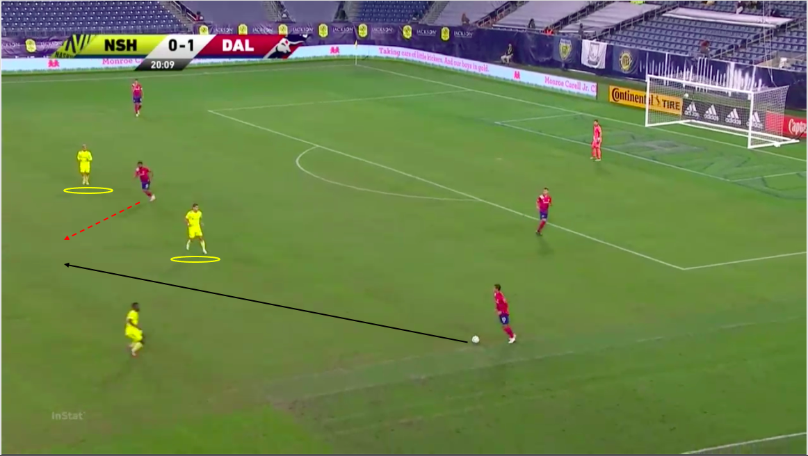 mls-2020-nashville-sc-vs-fc-dallas-tactical-analysis-tactics