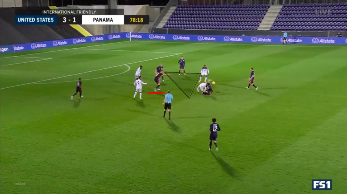 International friendly: USMNT vs Panama - tactical analysis - tactics