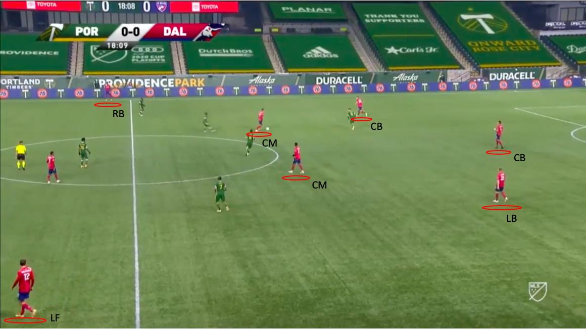 mls-playoffs-2020-portland-timbers-vs-fc-dallas-tactical-analysis-tactics